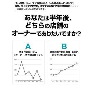 三ツ星経営マスター講座.jpg